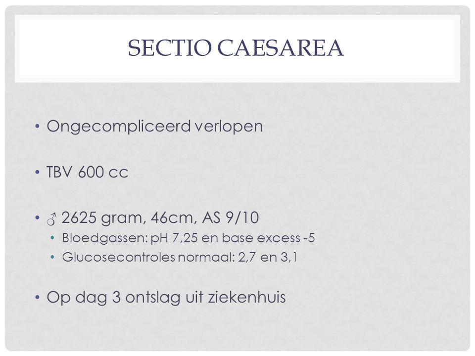 SECTIO CAESAREA Ongecompliceerd verlopen TBV 600 cc ♂ 2625 gram, 46cm, AS 9/10 Bloedgassen: pH 7,25 en base excess -5 Glucosecontroles normaal: 2,7 en 3,1 Op dag 3 ontslag uit ziekenhuis