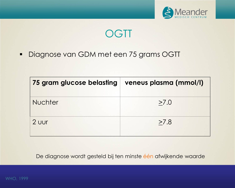 OGTT  Diagnose van GDM met een 75 grams OGTT 75 gram glucose belastingveneus plasma (mmol/l) Nuchter>7.0 2 uur>7.8 De diagnose wordt gesteld bij ten