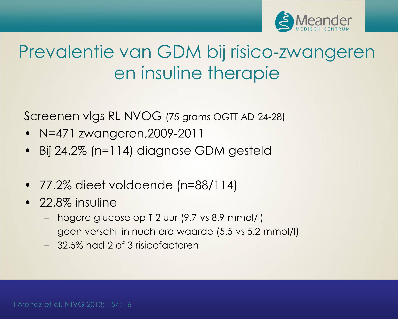Prevalentie van GDM bij risico-zwangeren en insuline therapie Screenen vlgs RL NVOG (75 grams OGTT AD 24-28) N=471 zwangeren,2009-2011 Bij 24.2% (n=11