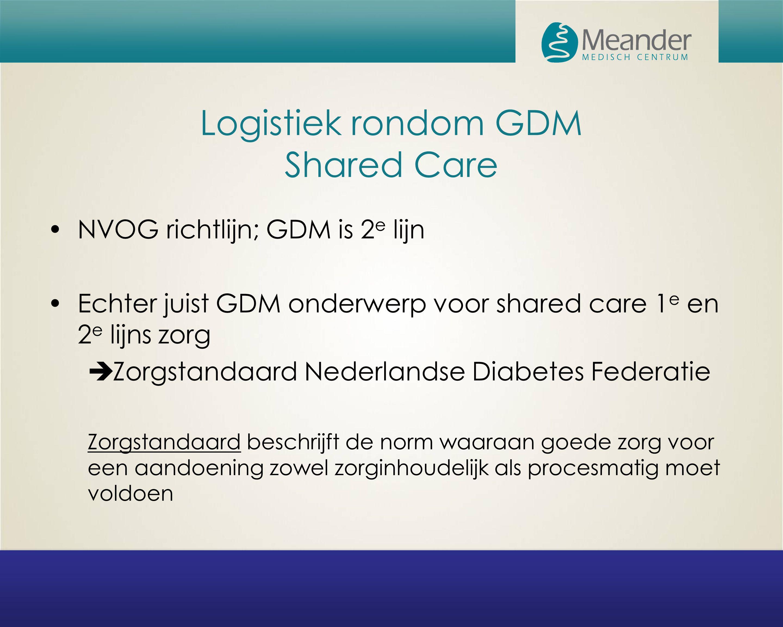 Logistiek rondom GDM Shared Care NVOG richtlijn; GDM is 2 e lijn Echter juist GDM onderwerp voor shared care 1 e en 2 e lijns zorg  Zorgstandaard Nederlandse Diabetes Federatie Zorgstandaard beschrijft de norm waaraan goede zorg voor een aandoening zowel zorginhoudelijk als procesmatig moet voldoen