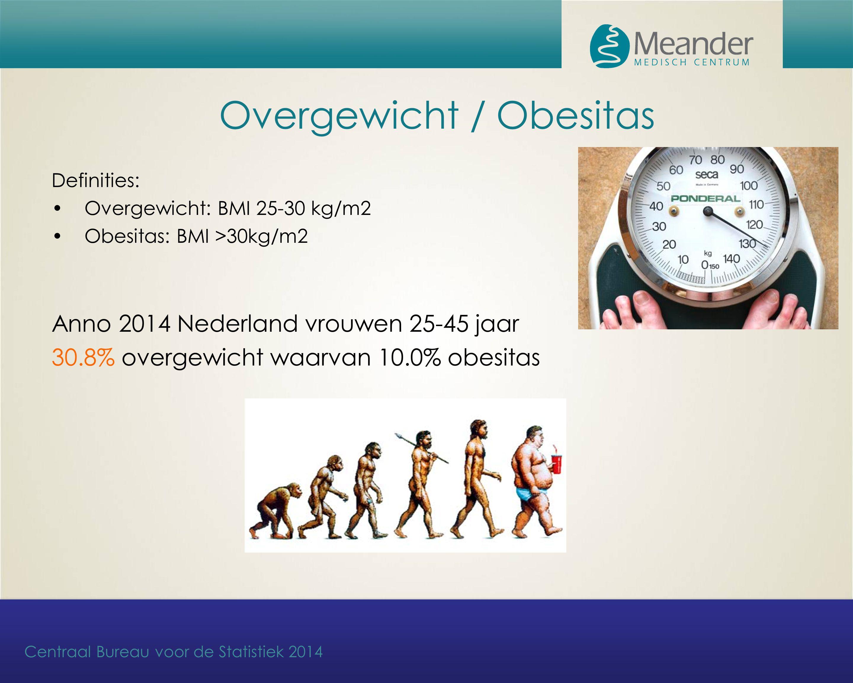 Overgewicht / Obesitas Definities: Overgewicht: BMI 25-30 kg/m2 Obesitas: BMI >30kg/m2 Anno 2014 Nederland vrouwen 25-45 jaar 30.8% overgewicht waarva