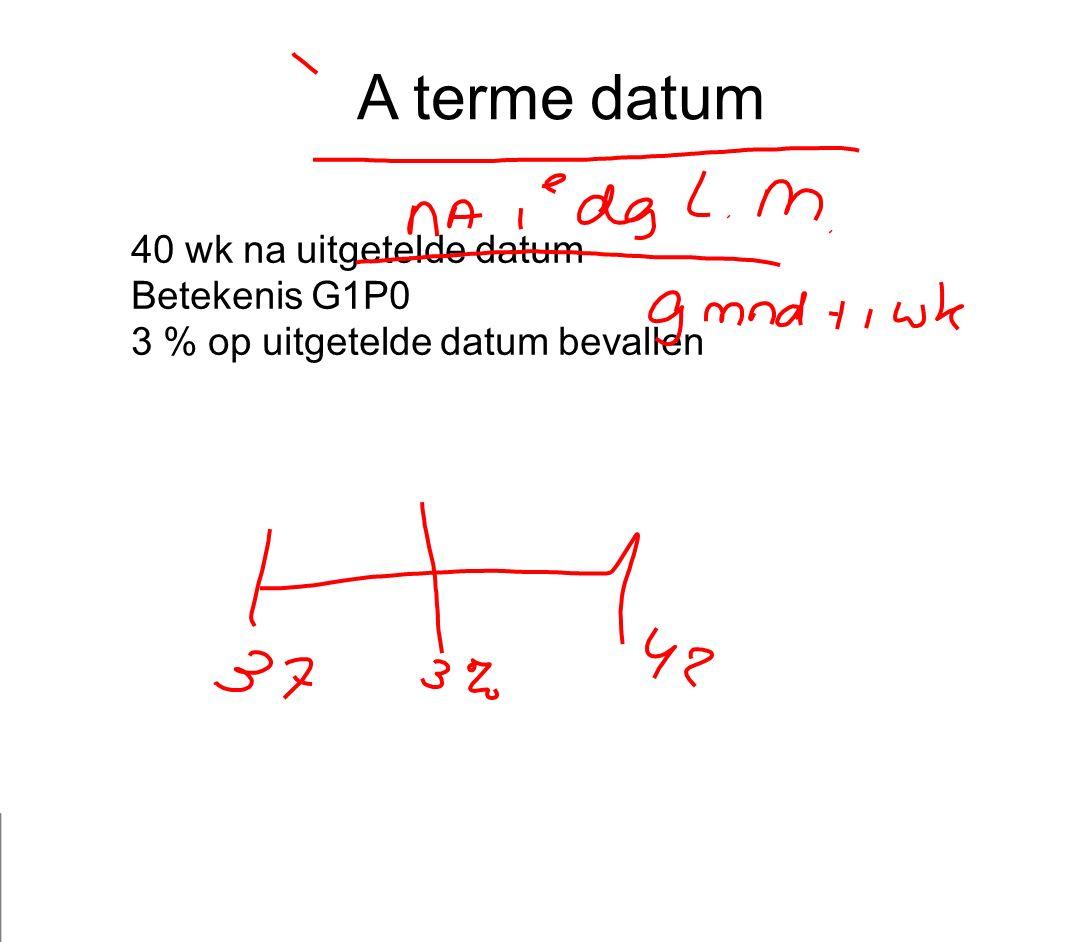 A terme datum 40 wk na uitgetelde datum Betekenis G1P0 3 % op uitgetelde datum bevallen