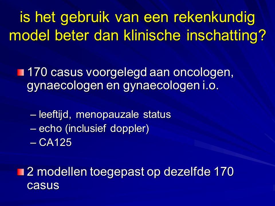 is het gebruik van een rekenkundig model beter dan klinische inschatting? 170 casus voorgelegd aan oncologen, gynaecologen en gynaecologen i.o. –leeft