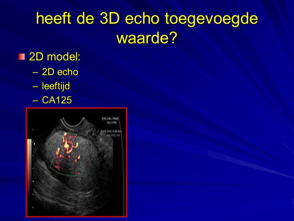 2D model: –2D echo –leeftijd –CA125