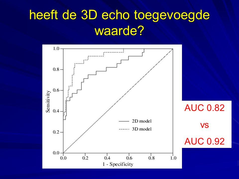 heeft de 3D echo toegevoegde waarde? AUC 0.82 vs AUC 0.92