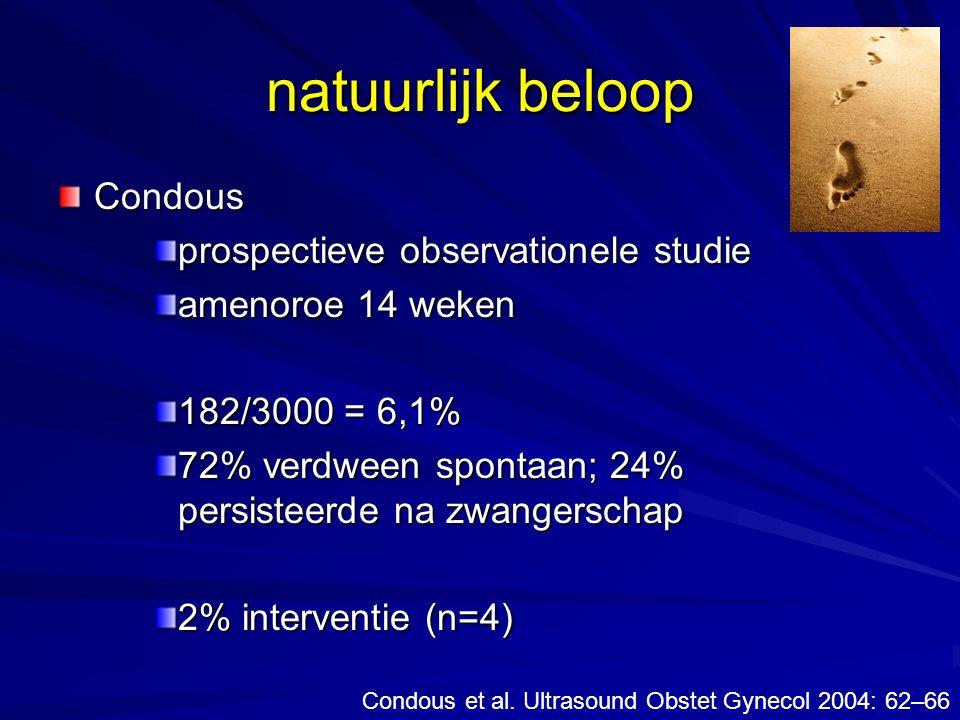 natuurlijk beloop Condous prospectieve observationele studie amenoroe 14 weken 182/3000 = 6,1% 72% verdween spontaan; 24% persisteerde na zwangerschap