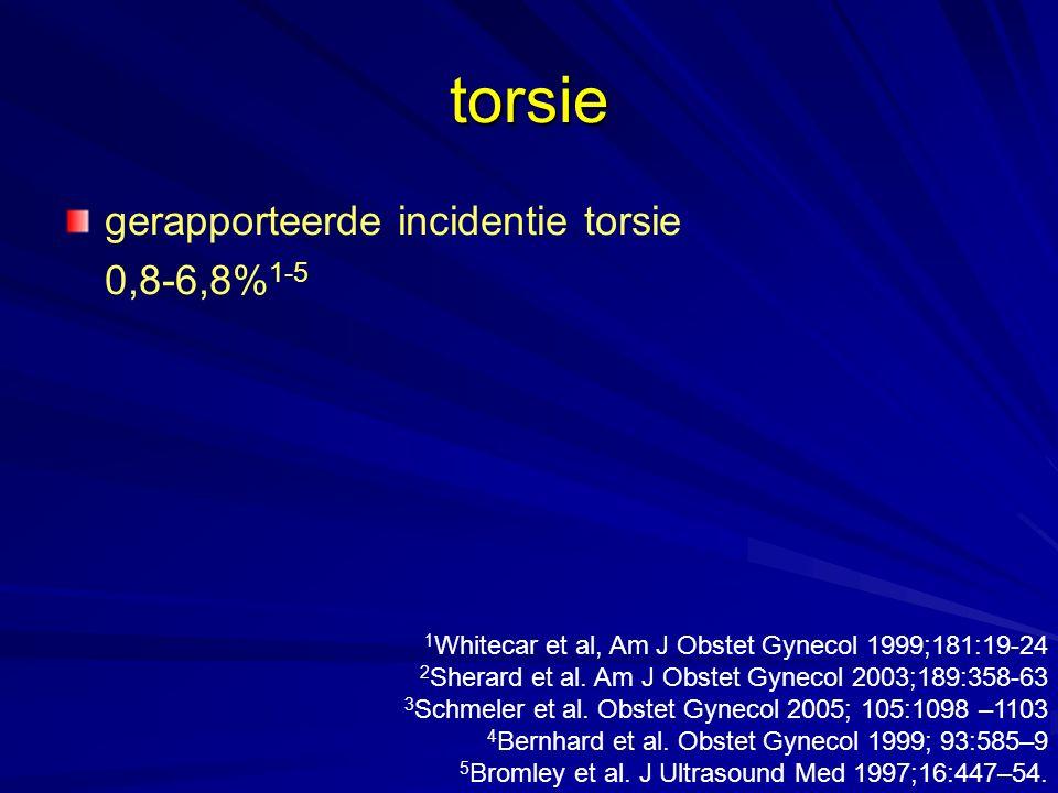 gerapporteerde incidentie torsie 0,8-6,8% 1-5 1 Whitecar et al, Am J Obstet Gynecol 1999;181:19-24 2 Sherard et al. Am J Obstet Gynecol 2003;189:358-6