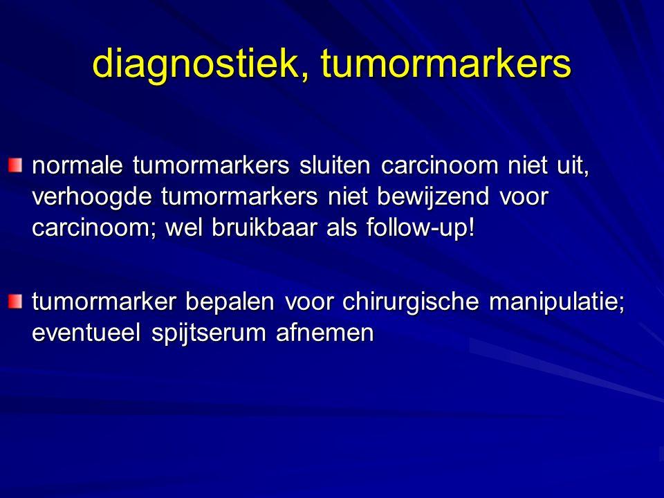 normale tumormarkers sluiten carcinoom niet uit, verhoogde tumormarkers niet bewijzend voor carcinoom; wel bruikbaar als follow-up! tumormarker bepale