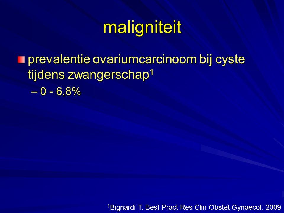 maligniteit prevalentie ovariumcarcinoom bij cyste tijdens zwangerschap 1 –0 - 6,8% 1 Bignardi T. Best Pract Res Clin Obstet Gynaecol. 2009
