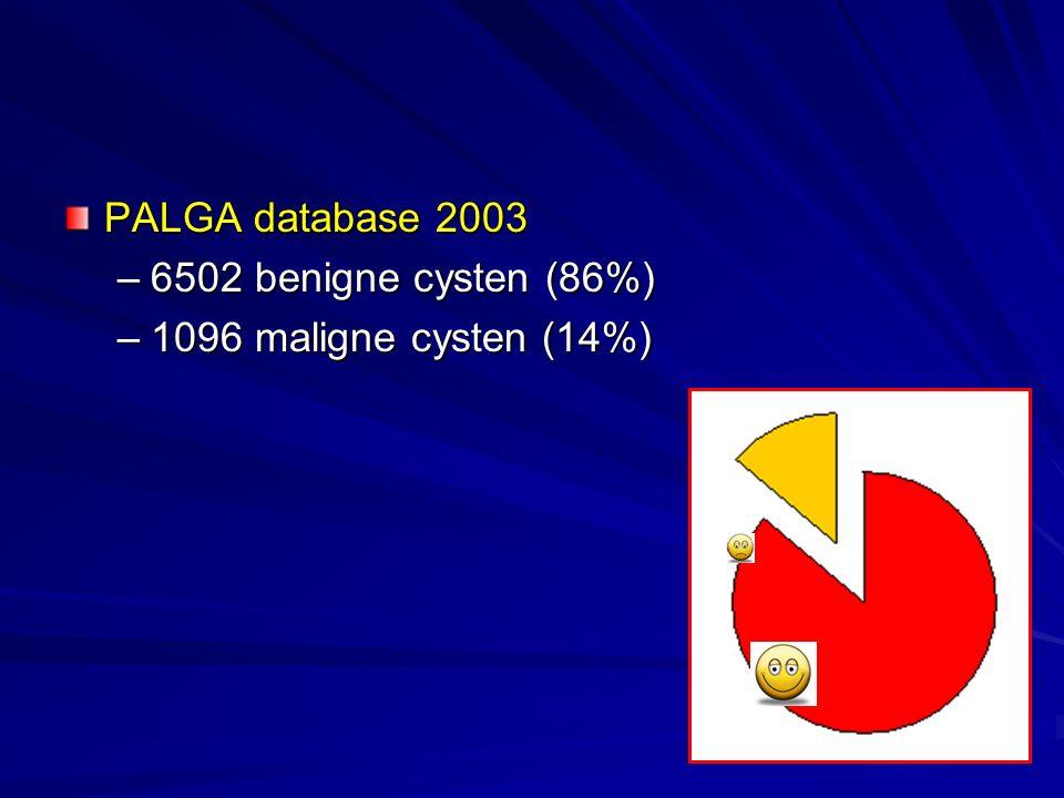 PALGA database 2003 –6502 benigne cysten (86%) –1096 maligne cysten (14%)
