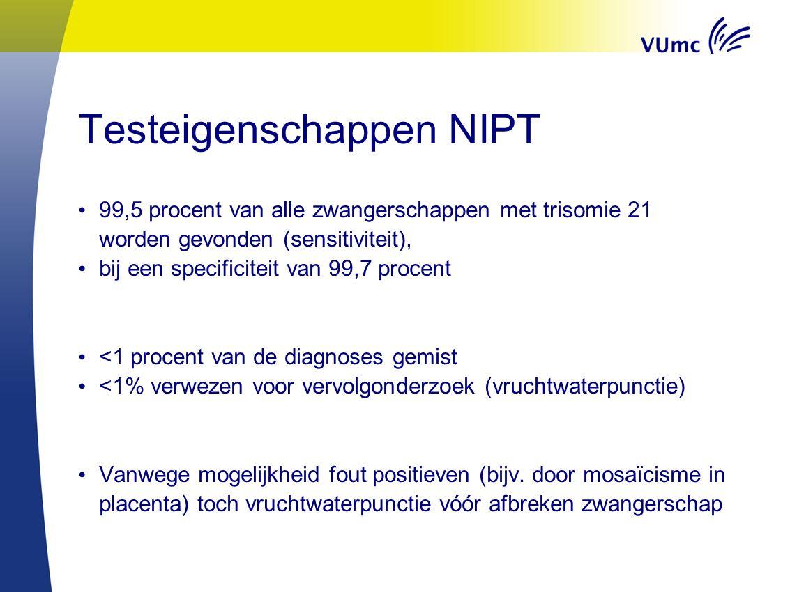 Testeigenschappen NIPT 99,5 procent van alle zwangerschappen met trisomie 21 worden gevonden (sensitiviteit), bij een specificiteit van 99,7 procent <