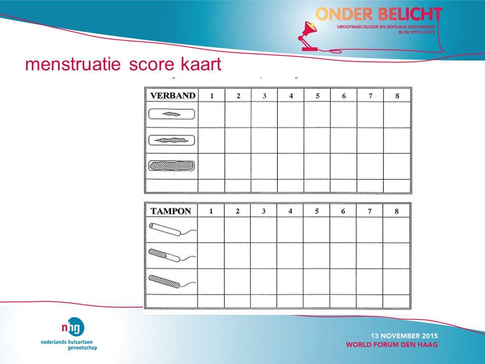 menstruatie score kaart
