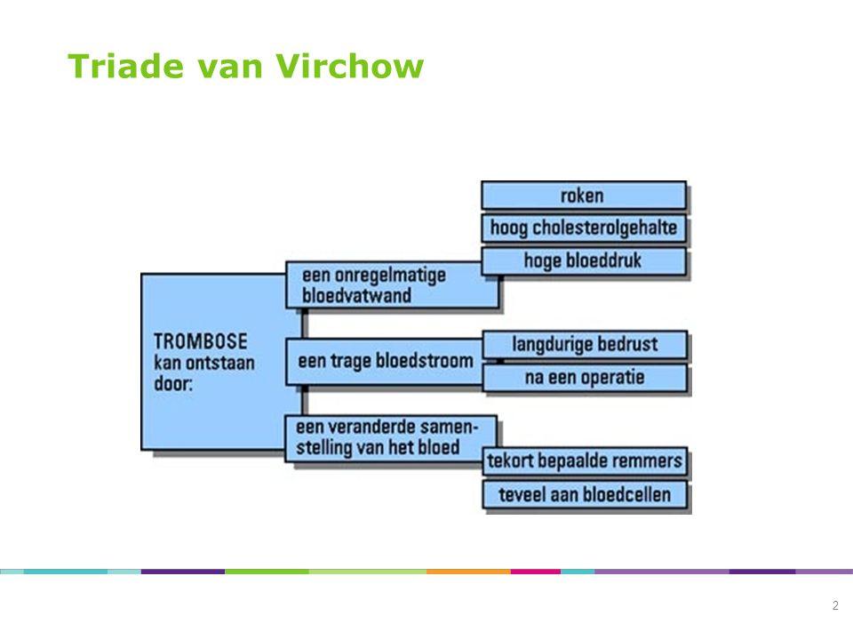 Triade van Virchow 2