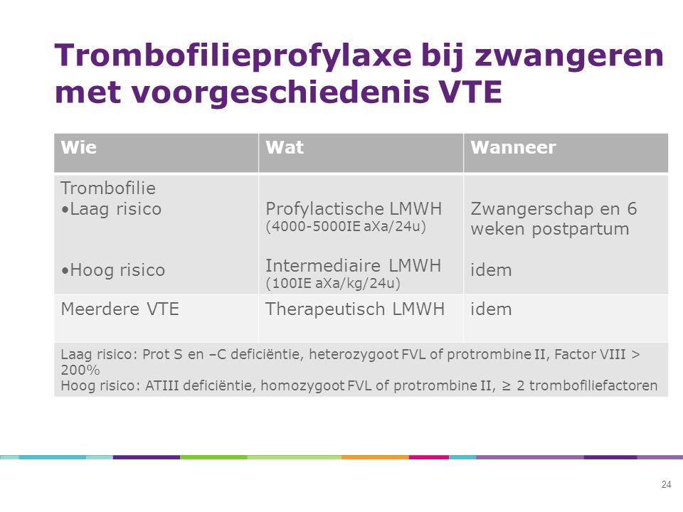 Trombofilieprofylaxe bij zwangeren met voorgeschiedenis VTE 24 WieWatWanneer Trombofilie Laag risico Hoog risico Profylactische LMWH (4000-5000IE aXa/24u) Intermediaire LMWH (100IE aXa/kg/24u) Zwangerschap en 6 weken postpartum idem Meerdere VTETherapeutisch LMWHidem Laag risico: Prot S en –C deficiëntie, heterozygoot FVL of protrombine II, Factor VIII > 200% Hoog risico: ATIII deficiëntie, homozygoot FVL of protrombine II, ≥ 2 trombofiliefactoren