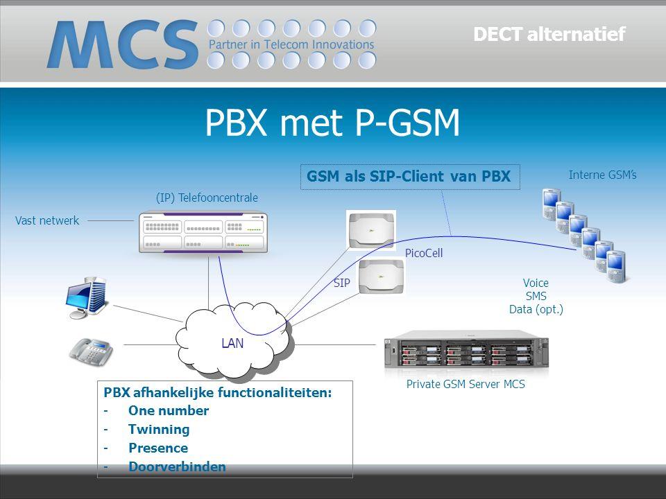 PBX met P-GSM Interne GSM's Vast netwerk Private GSM Server MCS PicoCell LAN (IP) Telefooncentrale SIP Voice SMS Data (opt.) GSM als SIP-Client van PBX PBX afhankelijke functionaliteiten: -One number -Twinning -Presence -Doorverbinden DECT alternatief