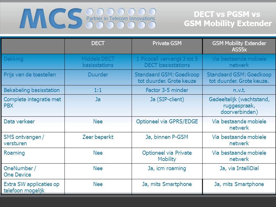 DECTPrivate GSMGSM Mobility Extender AS55x DekkingMiddels DECT basisstations 1 Picocell vervangt 3 tot 5 DECT basisstations Via bestaande mobiele netwerk Prijs van de toestellenDuurderStandaard GSM: Goedkoop tot duurder.
