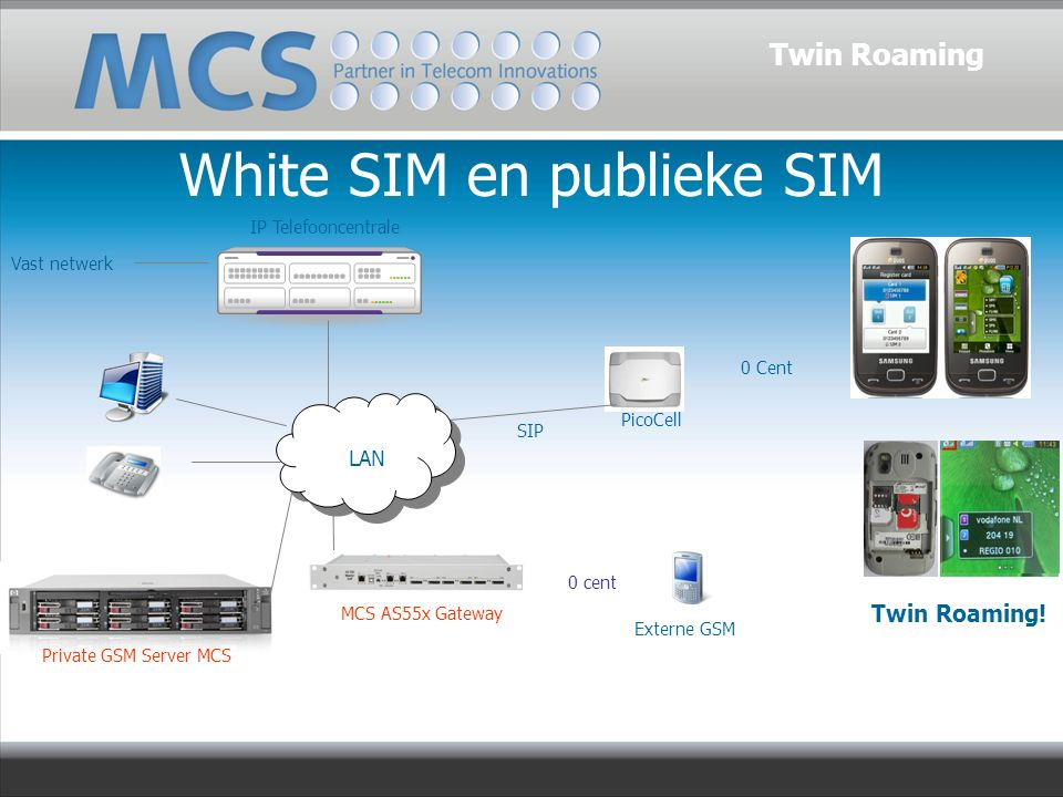 MCS AS55x Gateway 0 cent White SIM en publieke SIM Vast netwerk Private GSM Server MCS PicoCell LAN IP Telefooncentrale Externe GSM Interne GSM SIP 0 Cent Twin Roaming.