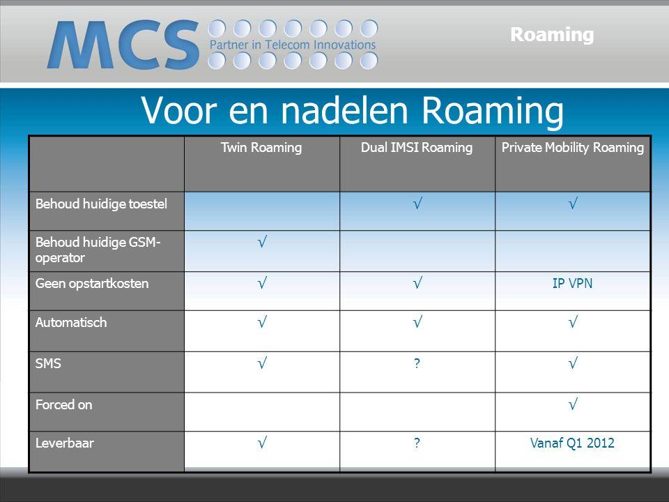 Voor en nadelen Roaming Twin RoamingDual IMSI RoamingPrivate Mobility Roaming Behoud huidige toestel√√ Behoud huidige GSM- operator √ Geen opstartkost