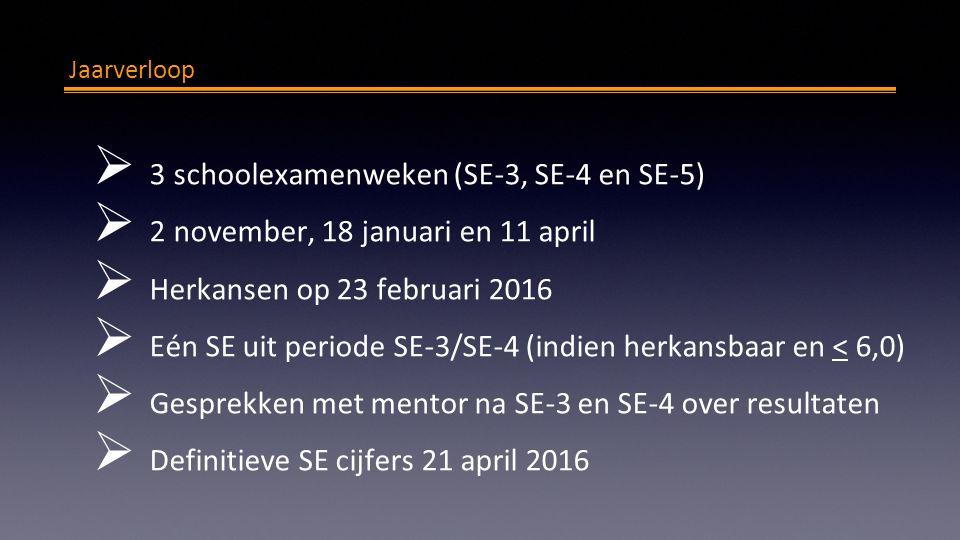 Jaarverloop  3 schoolexamenweken (SE-3, SE-4 en SE-5)  2 november, 18 januari en 11 april  Herkansen op 23 februari 2016  Eén SE uit periode SE-3/SE-4 (indien herkansbaar en < 6,0)  Gesprekken met mentor na SE-3 en SE-4 over resultaten  Definitieve SE cijfers 21 april 2016