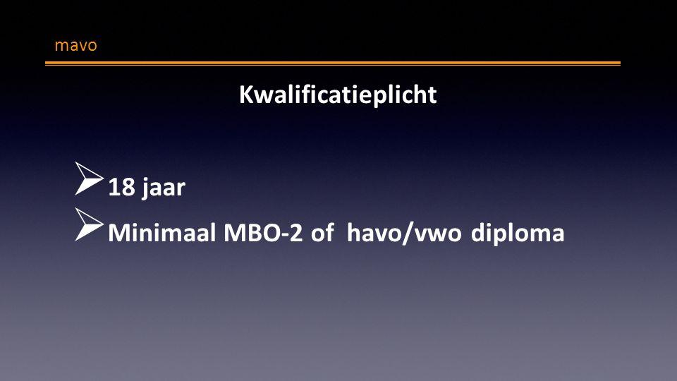 mavo Kwalificatieplicht  18 jaar  Minimaal MBO-2 of havo/vwo diploma