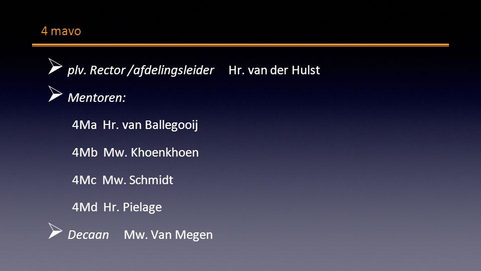 4 mavo  plv. Rector /afdelingsleider Hr. van der Hulst  Mentoren: 4Ma Hr. van Ballegooij 4Mb Mw. Khoenkhoen 4Mc Mw. Schmidt 4Md Hr. Pielage  Decaan