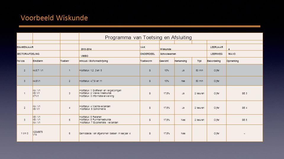 Voorbeeld Wiskunde Programma van Toetsing en Afsluiting EXAMENJAAR 2013-2014 VAK Wiskunde LEERJAAR 4 SECTOR/AFDELING VMBO ONDERDEEL SchoolexamenLEERWE