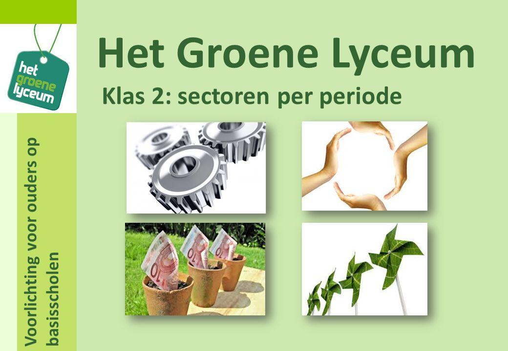 Voorlichting voor ouders op basisscholen Het Groene Lyceum Klas 2: sectoren per periode