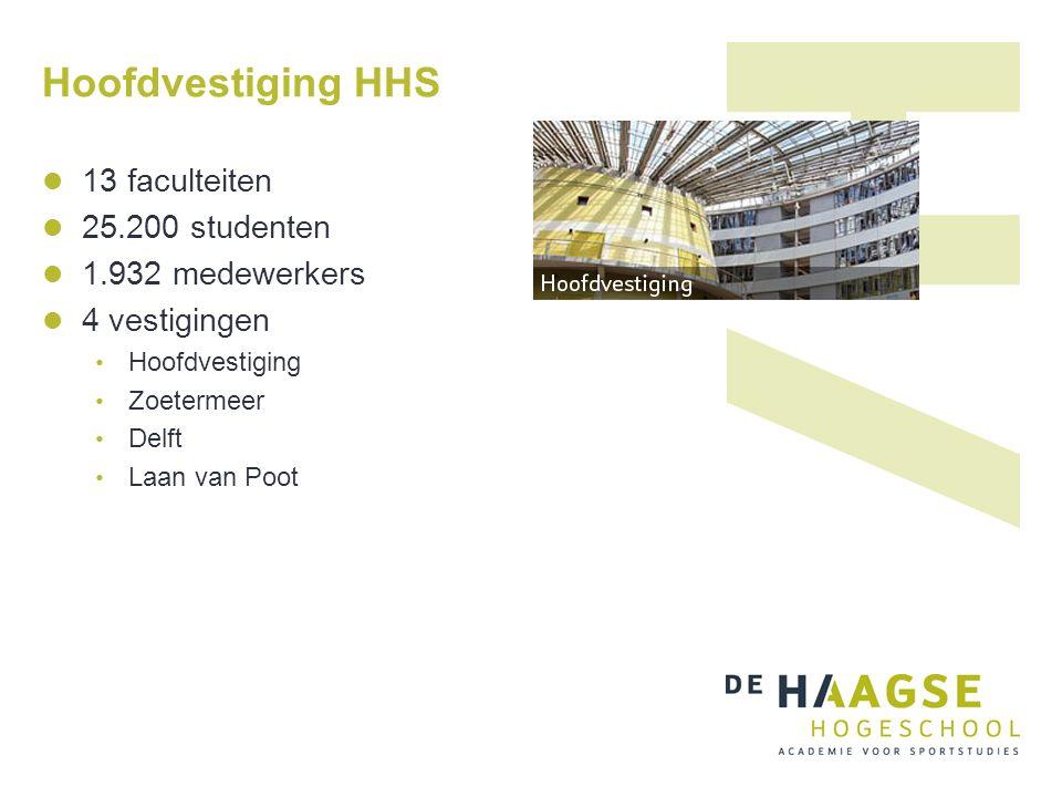 Hoofdvestiging HHS 13 faculteiten 25.200 studenten 1.932 medewerkers 4 vestigingen Hoofdvestiging Zoetermeer Delft Laan van Poot