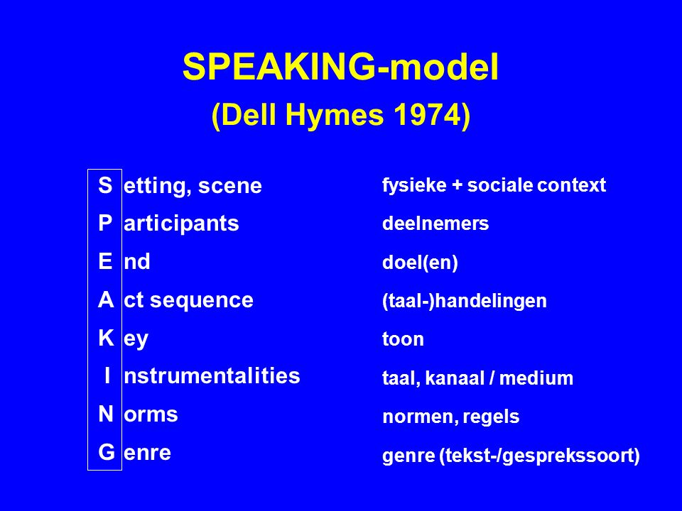 SPEAKING-model (Dell Hymes 1974) Setting, scene P articipants E nd A ct sequence K ey I nstrumentalities N orms G enre fysieke + sociale context deelnemers doel(en) (taal-)handelingen toon taal, kanaal / medium normen, regels genre (tekst-/gesprekssoort)