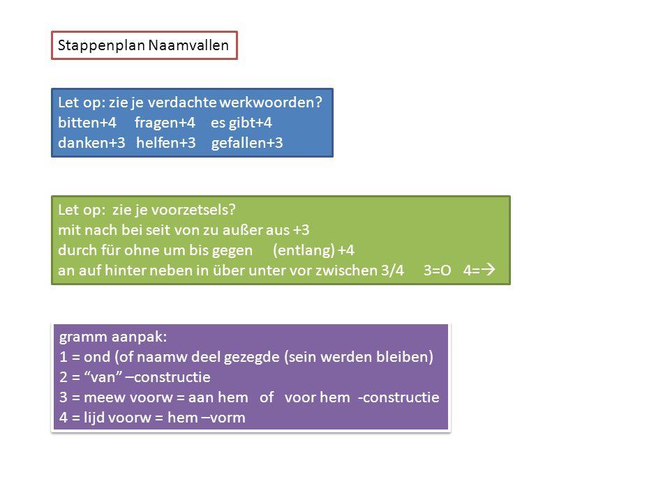 Stappenplan Naamvallen Let op: zie je verdachte werkwoorden? bitten+4 fragen+4 es gibt+4 danken+3 helfen+3 gefallen+3 Let op: zie je voorzetsels? mit