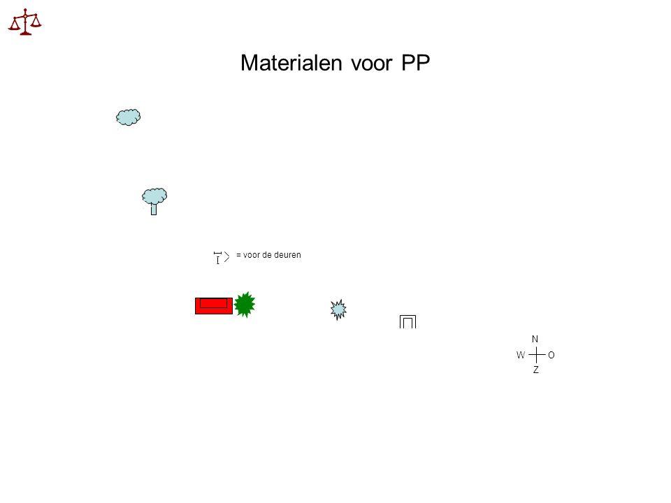 Materialen voor PP = voor de deuren N O Z W