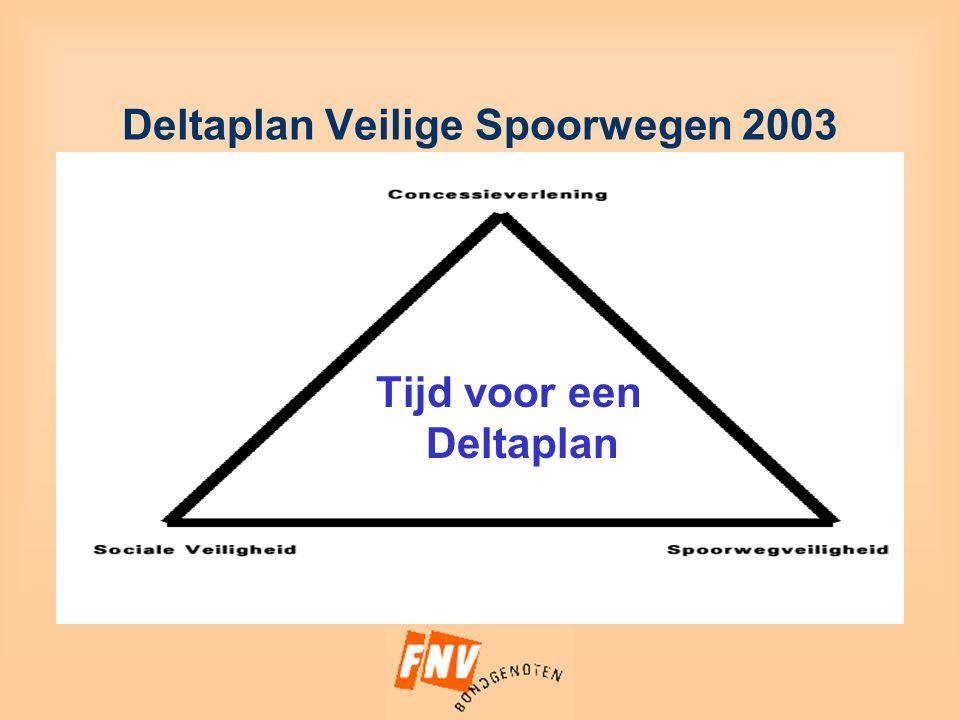 Deltaplan Veilige Spoorwegen 2003 Tijd voor een Deltaplan
