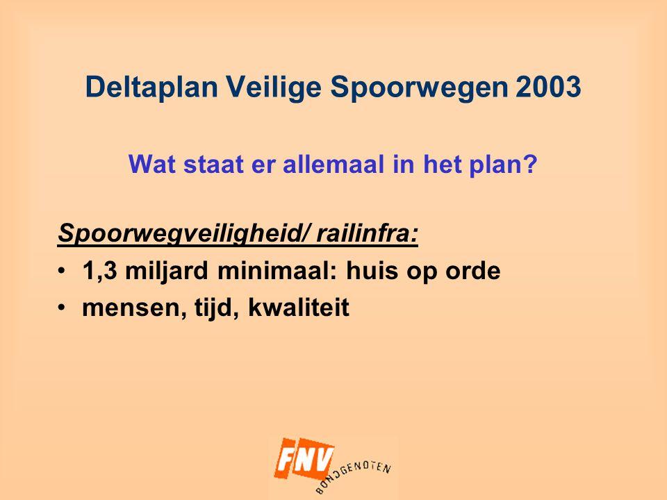 Deltaplan Veilige Spoorwegen 2003 Wat staat er allemaal in het plan.