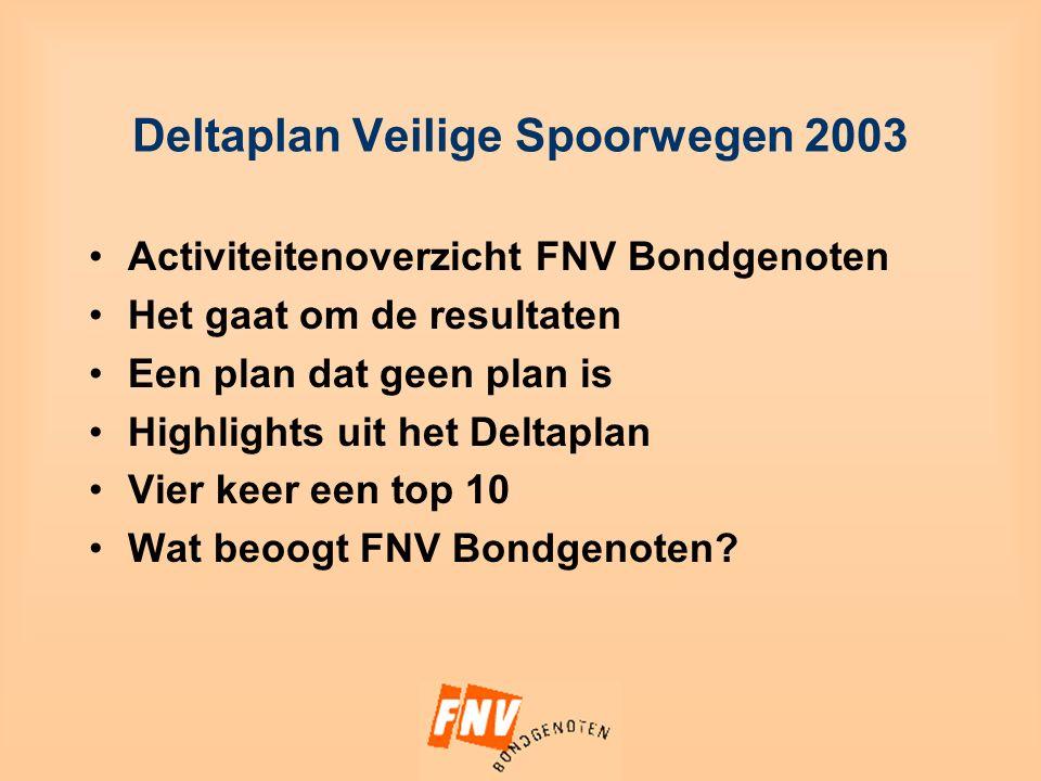 Deltaplan Veilige Spoorwegen 2003 Activiteitenoverzicht FNV Bondgenoten Het gaat om de resultaten Een plan dat geen plan is Highlights uit het Deltaplan Vier keer een top 10 Wat beoogt FNV Bondgenoten