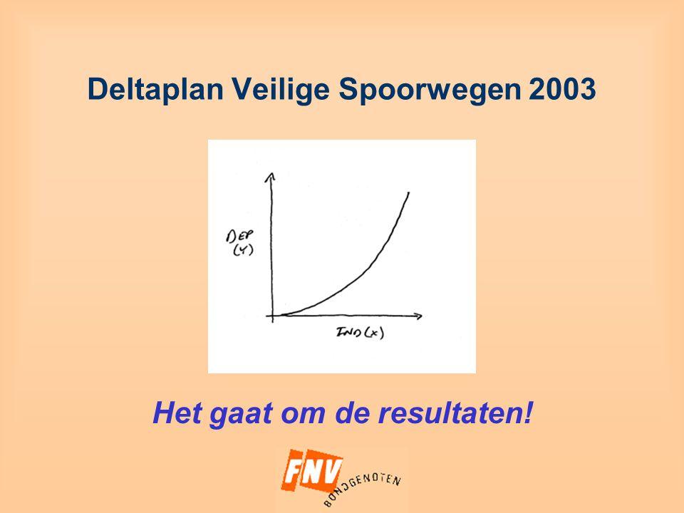 Deltaplan Veilige Spoorwegen 2003 Het gaat om de resultaten!