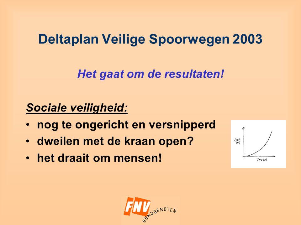 Deltaplan Veilige Spoorwegen 2003 Het gaat om de resultaten.