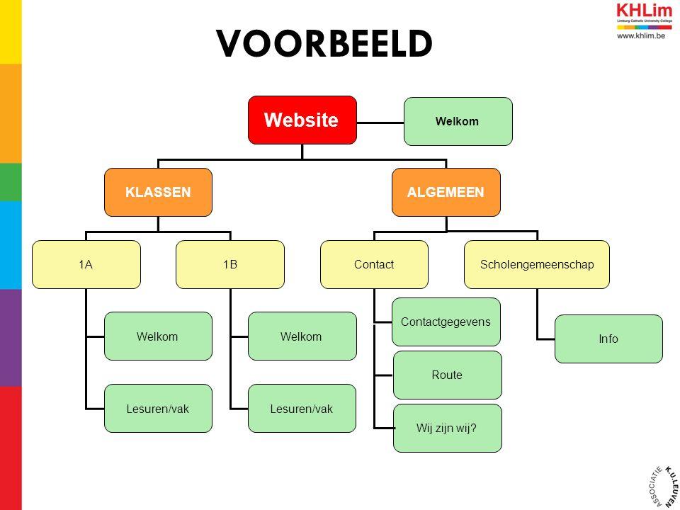 VOORBEELD Website KLASSENALGEMEEN 1A1BContactScholengemeenschap Welkom Lesuren/vak Contactgegevens Welkom Lesuren/vak Info Route Wij zijn wij.