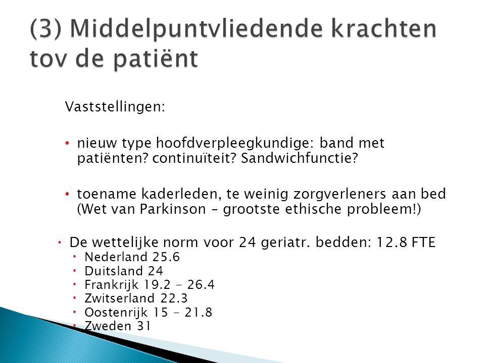 Vaststellingen: nieuw type hoofdverpleegkundige: band met patiënten? continuïteit? Sandwichfunctie? toename kaderleden, te weinig zorgverleners aan be