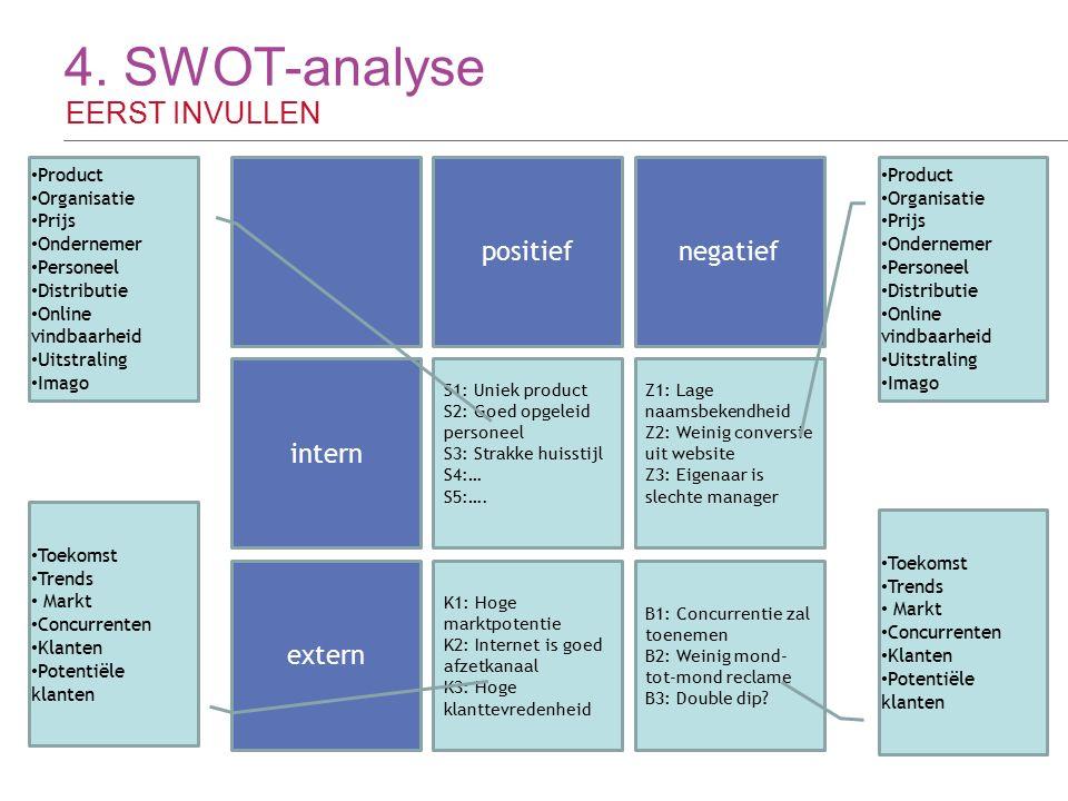 4. SWOT-analyse EERST INVULLEN 19 positiefnegatief intern extern S1: Uniek product S2: Goed opgeleid personeel S3: Strakke huisstijl S4:… S5:…. Z1: La