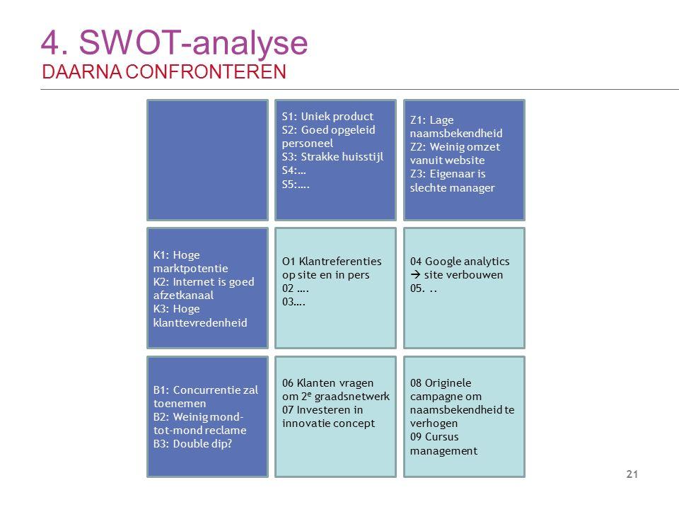 4. SWOT-analyse DAARNA CONFRONTEREN 21 S1: Uniek product S2: Goed opgeleid personeel S3: Strakke huisstijl S4:… S5:…. Z1: Lage naamsbekendheid Z2: Wei