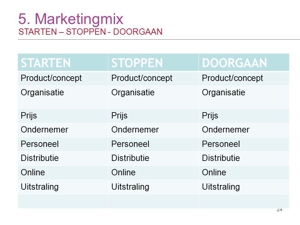 5. Marketingmix STARTEN – STOPPEN - DOORGAAN 24 STARTENSTOPPENDOORGAAN Product/concept Organisatie Prijs Ondernemer Personeel Distributie Online Uitst