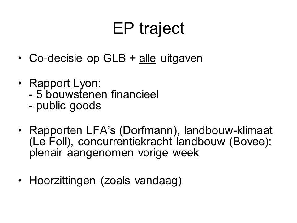 EP traject Co-decisie op GLB + alle uitgaven Rapport Lyon: - 5 bouwstenen financieel - public goods Rapporten LFA's (Dorfmann), landbouw-klimaat (Le Foll), concurrentiekracht landbouw (Bovee): plenair aangenomen vorige week Hoorzittingen (zoals vandaag)
