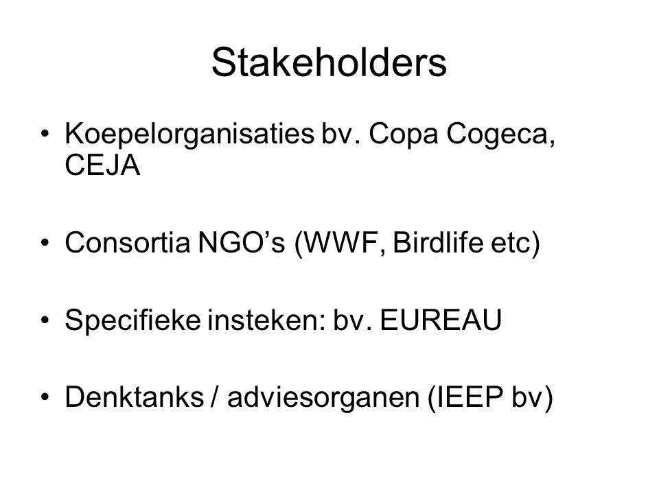 Stakeholders Koepelorganisaties bv.
