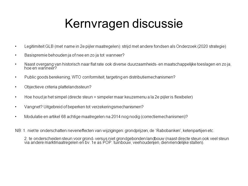 Kernvragen discussie Legitimiteit GLB (met name in 2e pijler maatregelen): strijd met andere fondsen als Onderzoek (2020 strategie) Basispremie behouden ja of nee en zo ja tot wanneer.
