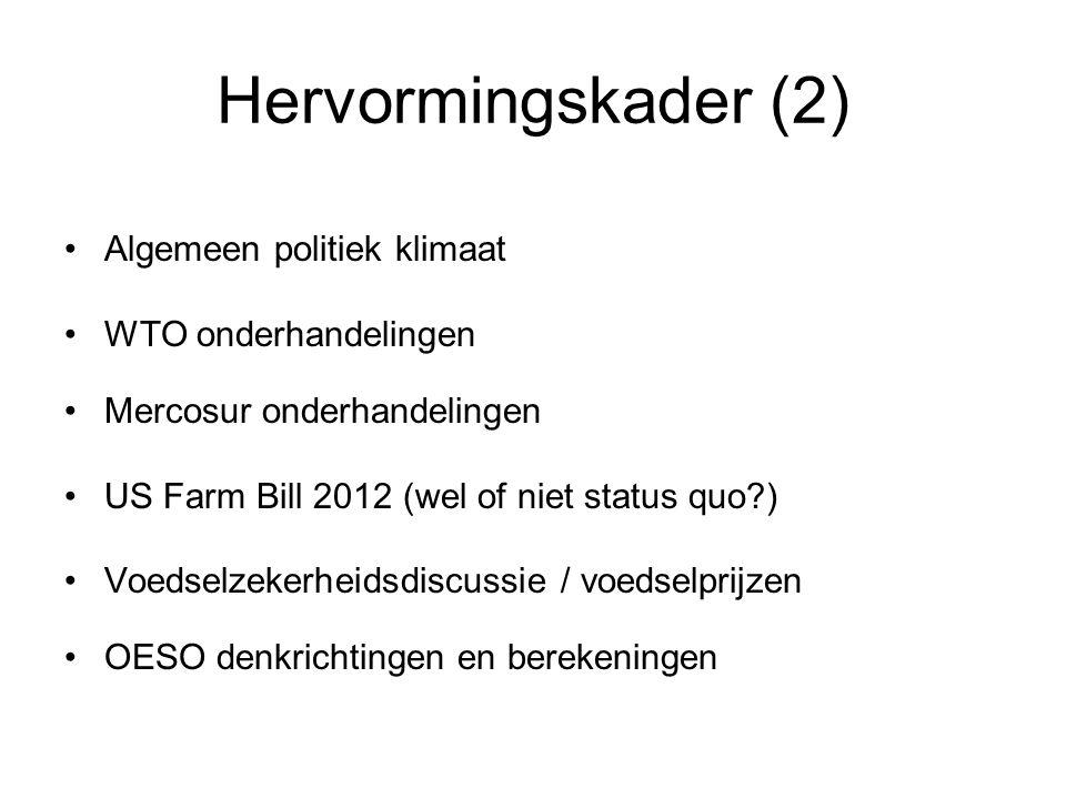 Hervormingskader (2) Algemeen politiek klimaat WTO onderhandelingen Mercosur onderhandelingen US Farm Bill 2012 (wel of niet status quo ) Voedselzekerheidsdiscussie / voedselprijzen OESO denkrichtingen en berekeningen