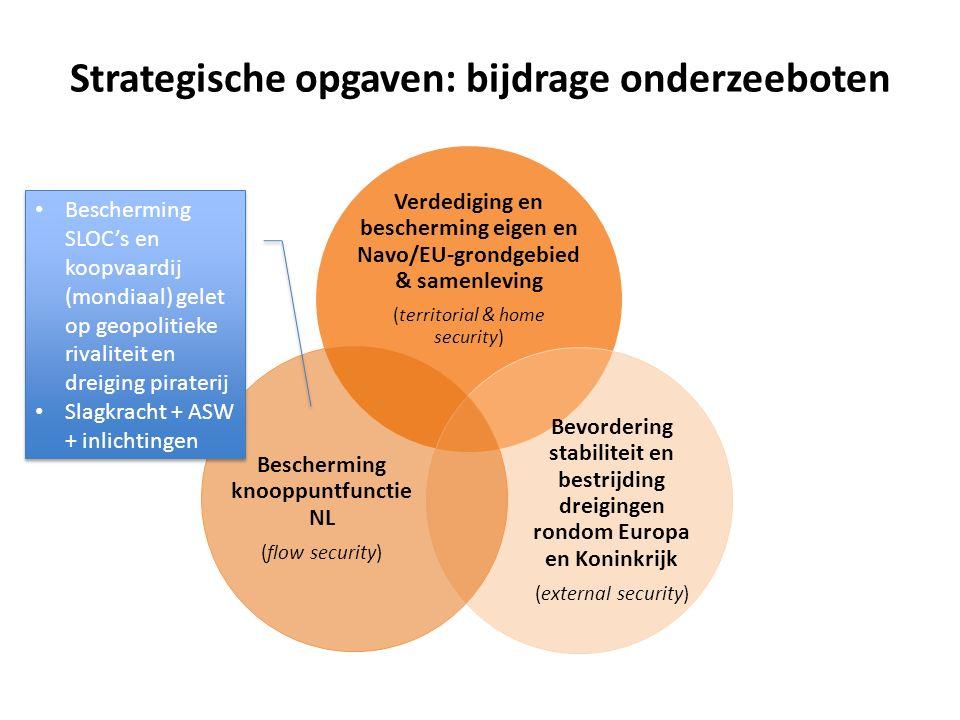 Strategische opgaven: bijdrage onderzeeboten Verdediging en bescherming eigen en Navo/EU-grondgebied & samenleving (territorial & home security) Bevor