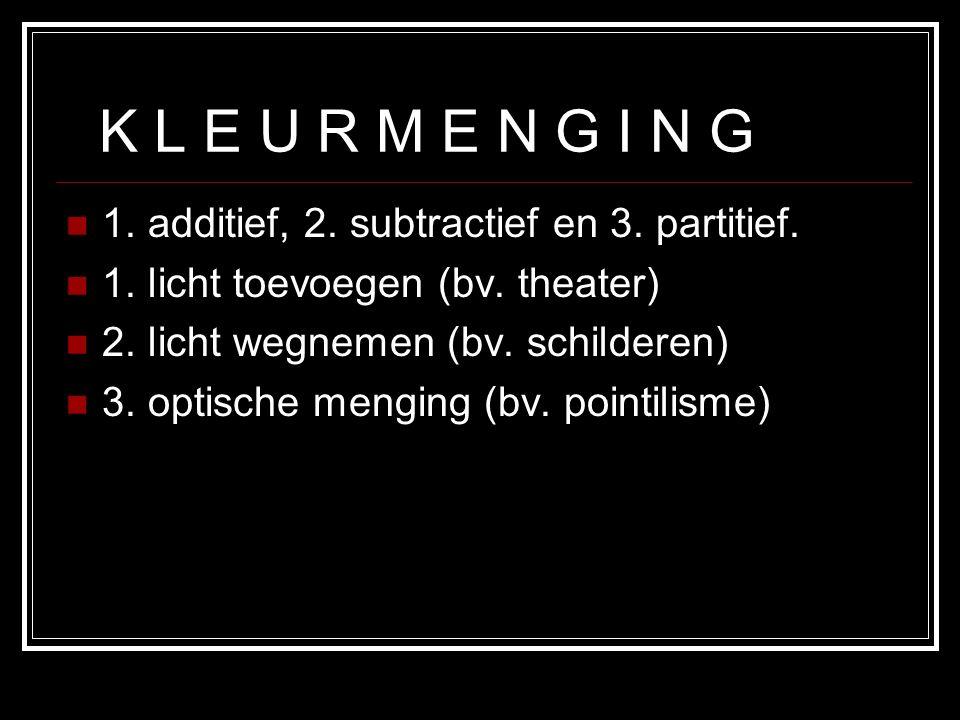 K L E U R M E N G I N G 1. additief, 2. subtractief en 3. partitief. 1. licht toevoegen (bv. theater) 2. licht wegnemen (bv. schilderen) 3. optische m