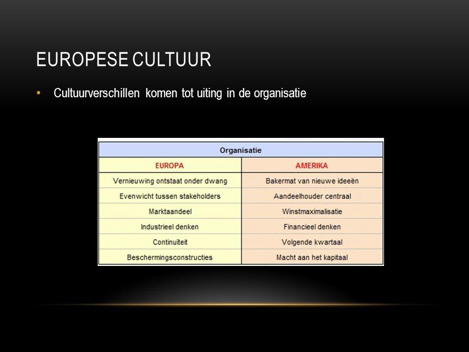 Cultuurverschillen komen tot uiting in de organisatie EUROPESE CULTUUR