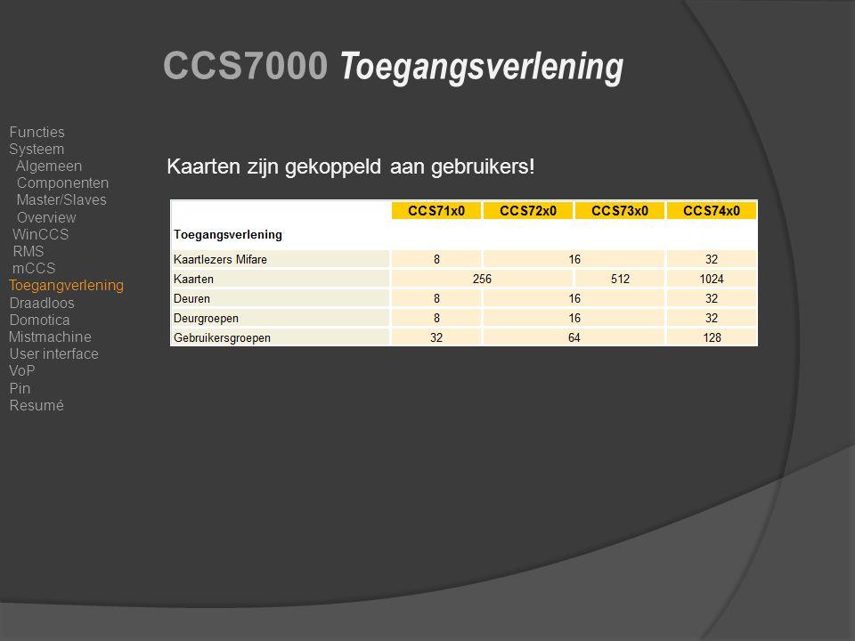 CCS7000 Toegangsverlening Kaarten zijn gekoppeld aan gebruikers.