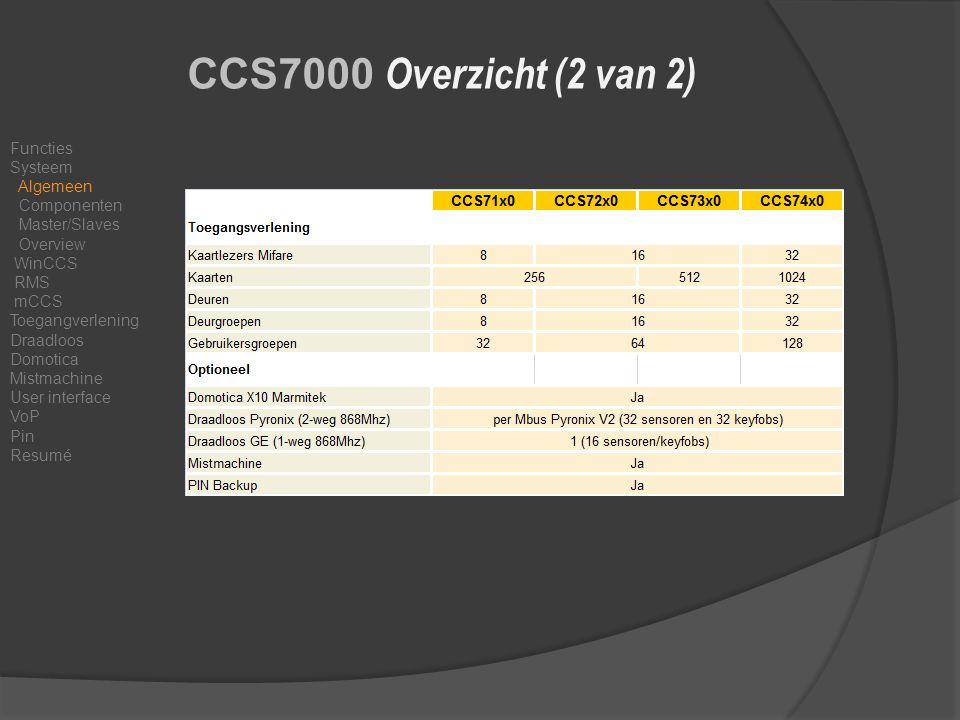 CCS7000 Overzicht (2 van 2) Functies Systeem Algemeen Componenten Master/Slaves Overview WinCCS RMS mCCS Toegangverlening Draadloos Domotica Mistmachine User interface VoP Pin Resumé